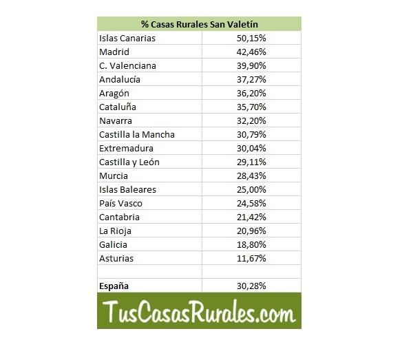 6164340_4c1b-11ea-b9de-005056bd5094_casas_rurales_comunidades_acumba